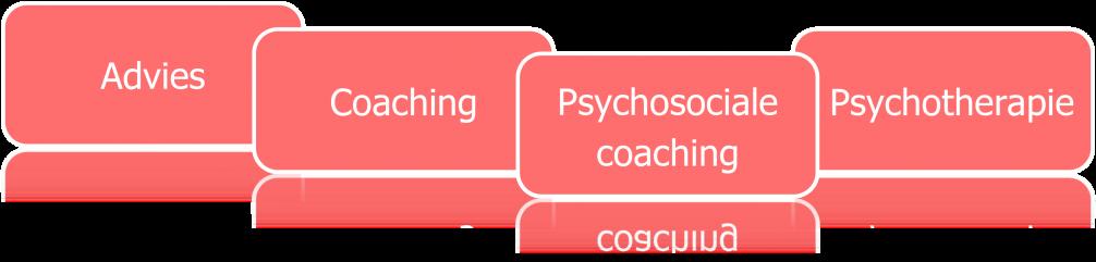 PsychoSocialeCoaching1